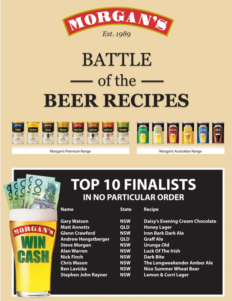 Battle Of The Beer Recipes Top 10