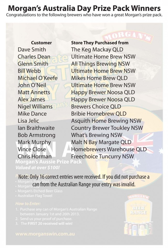 Australia Day Prize Pack winners