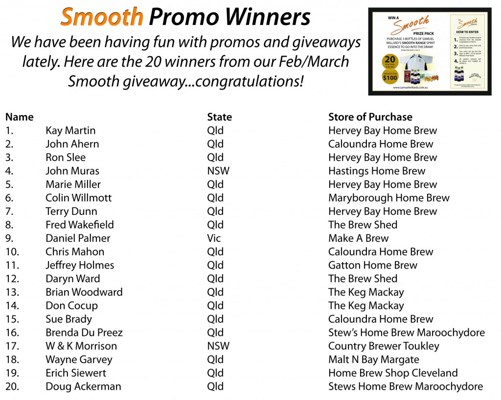 Smooth Prize Pack Winners